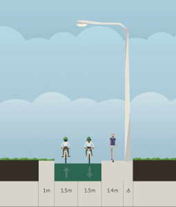 Three metre bike lane